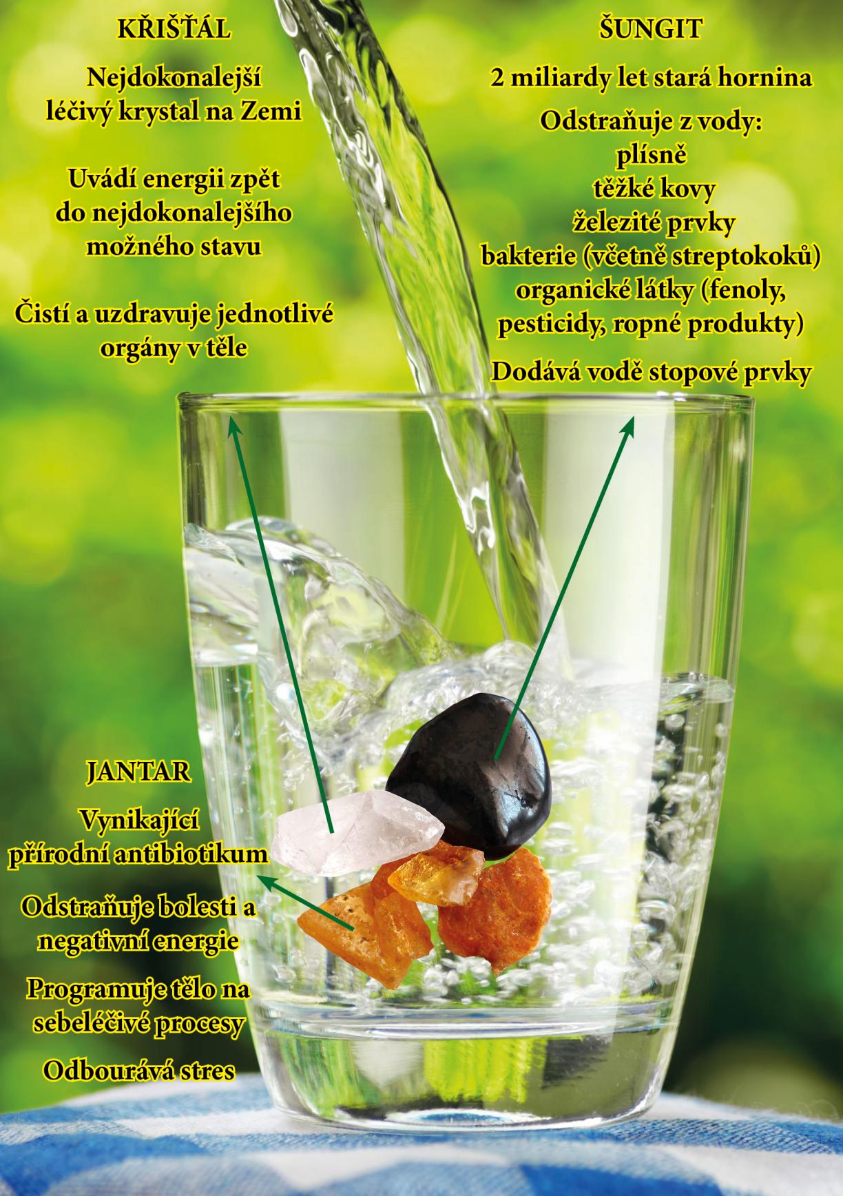 čištění vody - šungit, jantar, křišťál - účinky